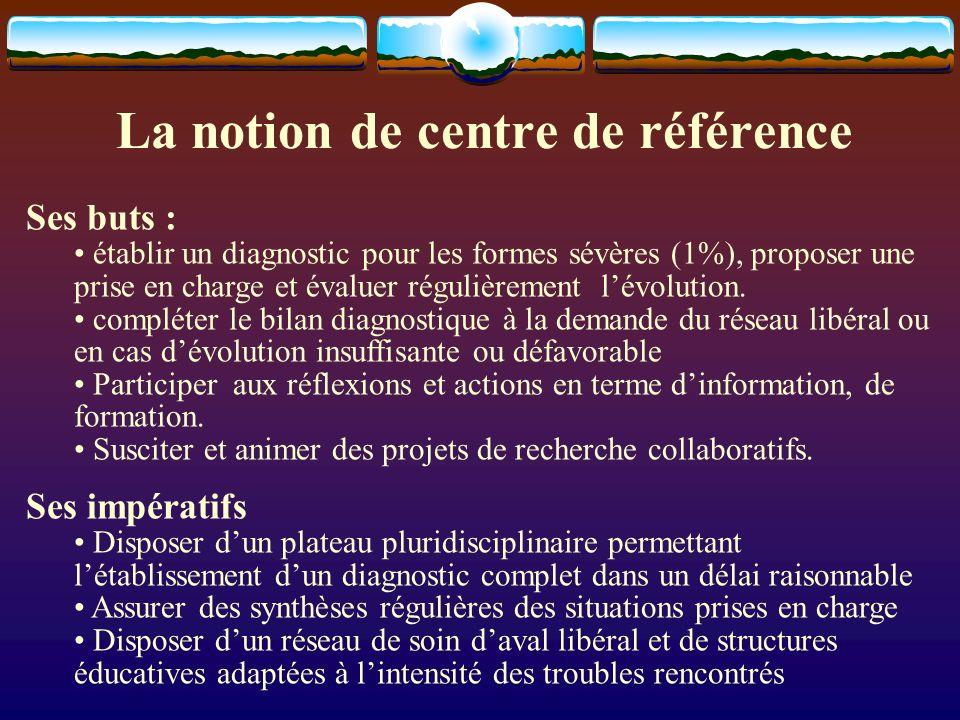 La notion de centre de référence Ses buts : établir un diagnostic pour les formes sévères (1%), proposer une prise en charge et évaluer régulièrement