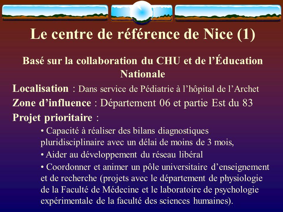 Le centre de référence de Nice (1) Basé sur la collaboration du CHU et de lÉducation Nationale Localisation : Dans service de Pédiatrie à lhôpital de lArchet Zone dinfluence : Département 06 et partie Est du 83 Projet prioritaire : Capacité à réaliser des bilans diagnostiques pluridisciplinaire avec un délai de moins de 3 mois, Aider au développement du réseau libéral Coordonner et animer un pôle universitaire denseignement et de recherche (projets avec le département de physiologie de la Faculté de Médecine et le laboratoire de psychologie expérimentale de la faculté des sciences humaines).