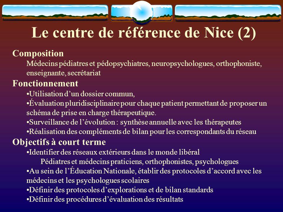 Le centre de référence de Nice (2) Composition Médecins pédiatres et pédopsychiatres, neuropsychologues, orthophoniste, enseignante, secrétariat Fonctionnement Utilisation dun dossier commun, Évaluation pluridisciplinaire pour chaque patient permettant de proposer un schéma de prise en charge thérapeutique.
