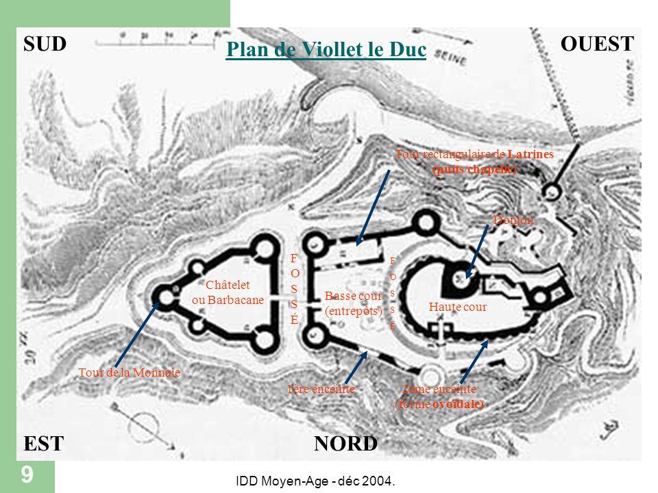 IDD Moyen-Age - déc 2004. 9 Châtelet ou Barbacane Tour de la Monnaie EST SUD NORD OUEST FOSSÉFOSSÉ Basse cour (entrepôts) Tour rectangulaire de Latrin