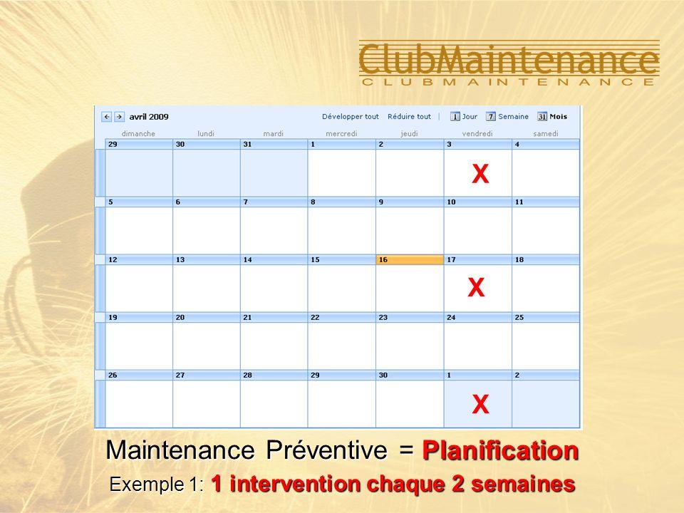 Maintenance Préventive = Planification Exemple 1: 1 intervention chaque 2 semaines X X X