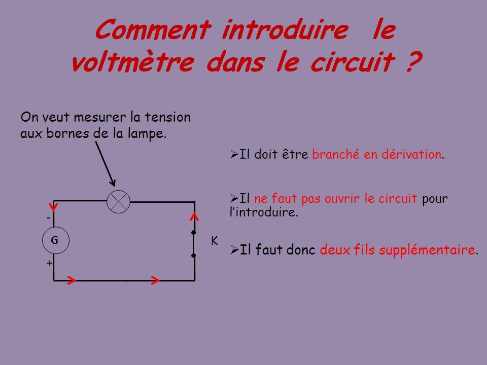Comment introduire le voltmètre dans le circuit ? + - K G On veut mesurer la tension aux bornes de la lampe. Il doit être branché en dérivation. Il ne