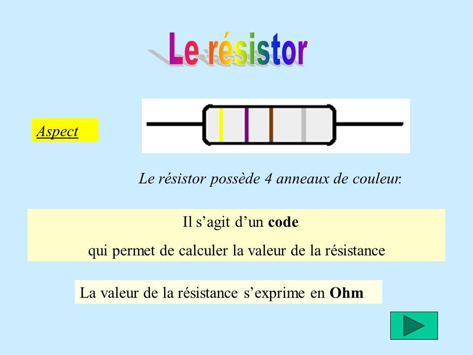 Voici le code des couleurs 1er anneau2ème anneau3ème anneau 0 X 1 11 X 10 22 X 100 33 X 1000 44 X 10 000 55 X 100 000 66 77 88 99 Le 4ème anneau indique la tolérance de fabrication.