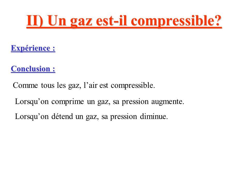 II) Un gaz est-il compressible? Expérience : Conclusion : Comme tous les gaz, lair est compressible. Lorsquon comprime un gaz, sa pression augmente. L