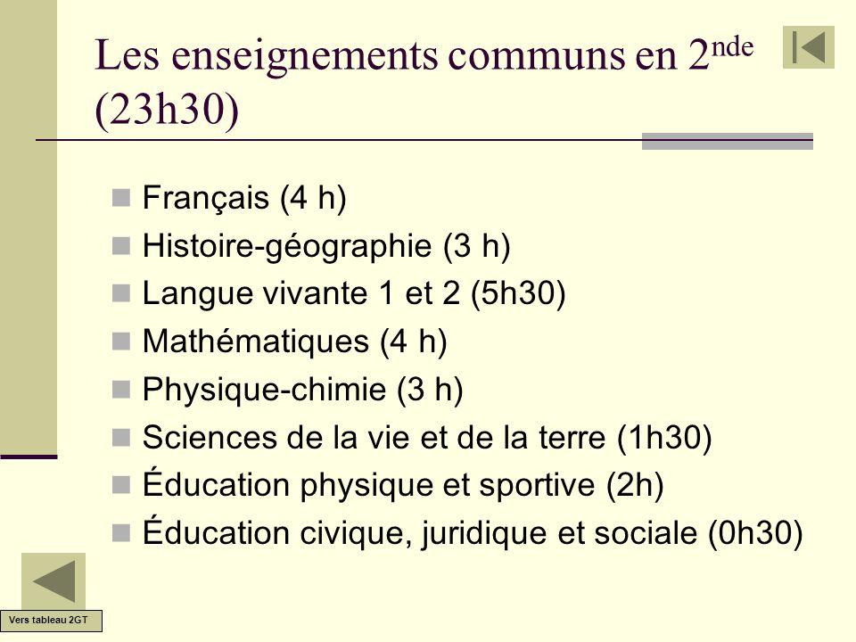 Les enseignements communs en 2 nde (23h30) Français (4 h) Histoire-géographie (3 h) Langue vivante 1 et 2 (5h30) Mathématiques (4 h) Physique-chimie (
