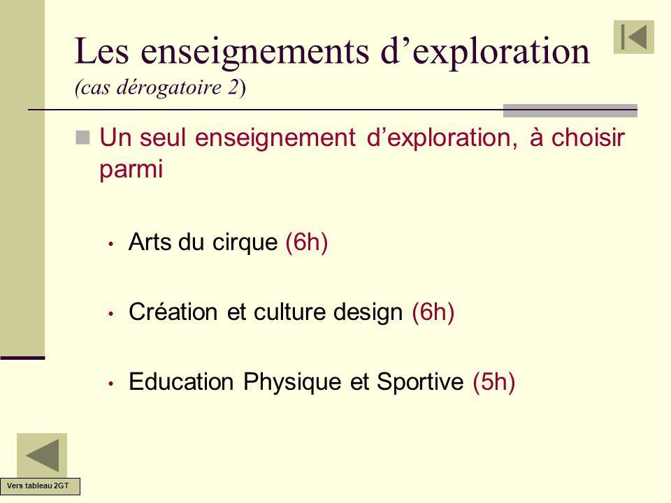 Les enseignements dexploration (cas dérogatoire 2) Un seul enseignement dexploration, à choisir parmi Arts du cirque (6h) Création et culture design (