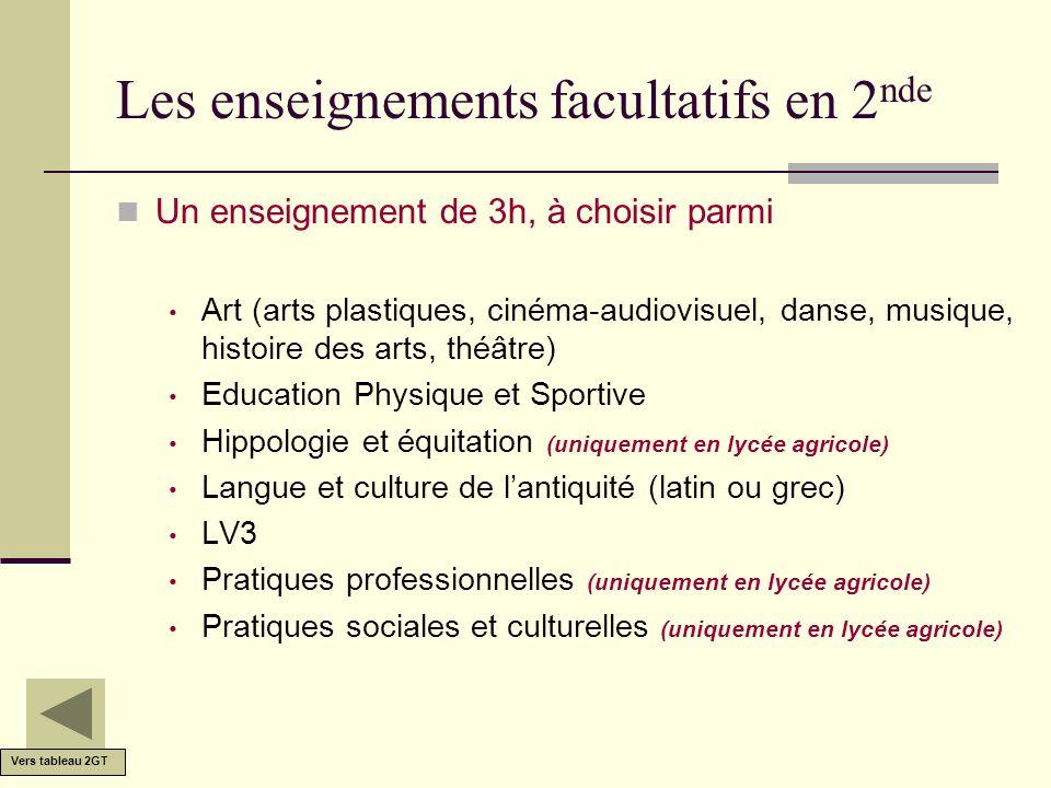 Les enseignements facultatifs en 2 nde Un enseignement de 3h, à choisir parmi Art (arts plastiques, cinéma-audiovisuel, danse, musique, histoire des a