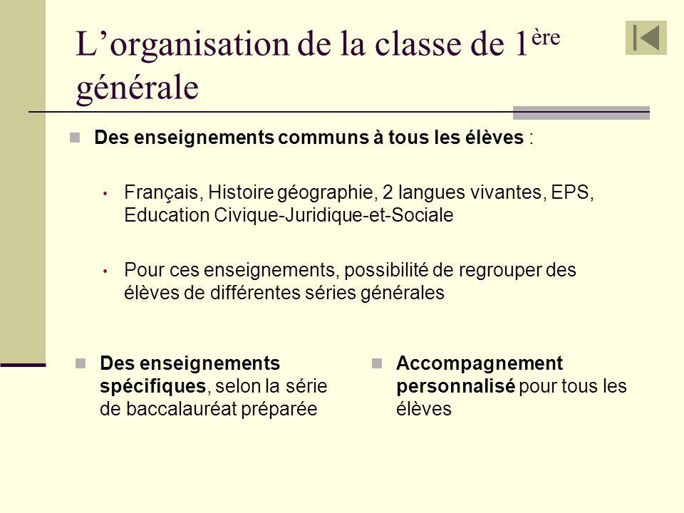 Lorganisation de la classe de 1 ère générale Des enseignements spécifiques, selon la série de baccalauréat préparée Accompagnement personnalisé pour t