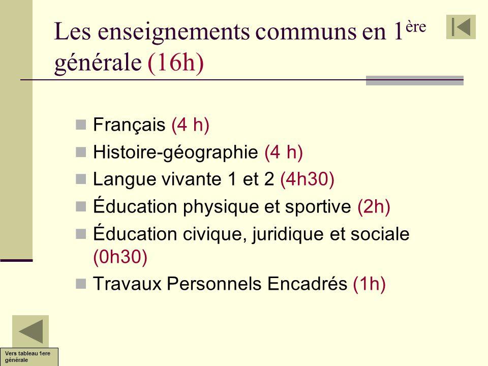 Les enseignements communs en 1 ère générale (16h) Français (4 h) Histoire-géographie (4 h) Langue vivante 1 et 2 (4h30) Éducation physique et sportive