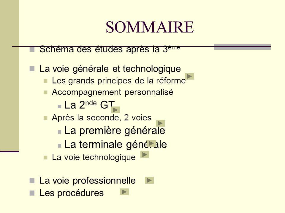SOMMAIRE Schéma des études après la 3 ème La voie générale et technologique Les grands principes de la réforme Accompagnement personnalisé La 2 nde GT