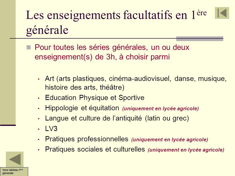 Les enseignements facultatifs en 1 ère générale Pour toutes les séries générales, un ou deux enseignement(s) de 3h, à choisir parmi Art (arts plastiqu