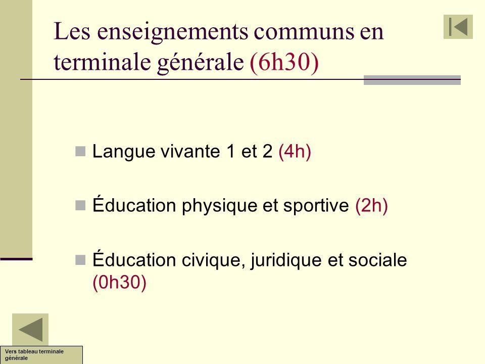 Les enseignements communs en terminale générale (6h30) Langue vivante 1 et 2 (4h) Éducation physique et sportive (2h) Éducation civique, juridique et