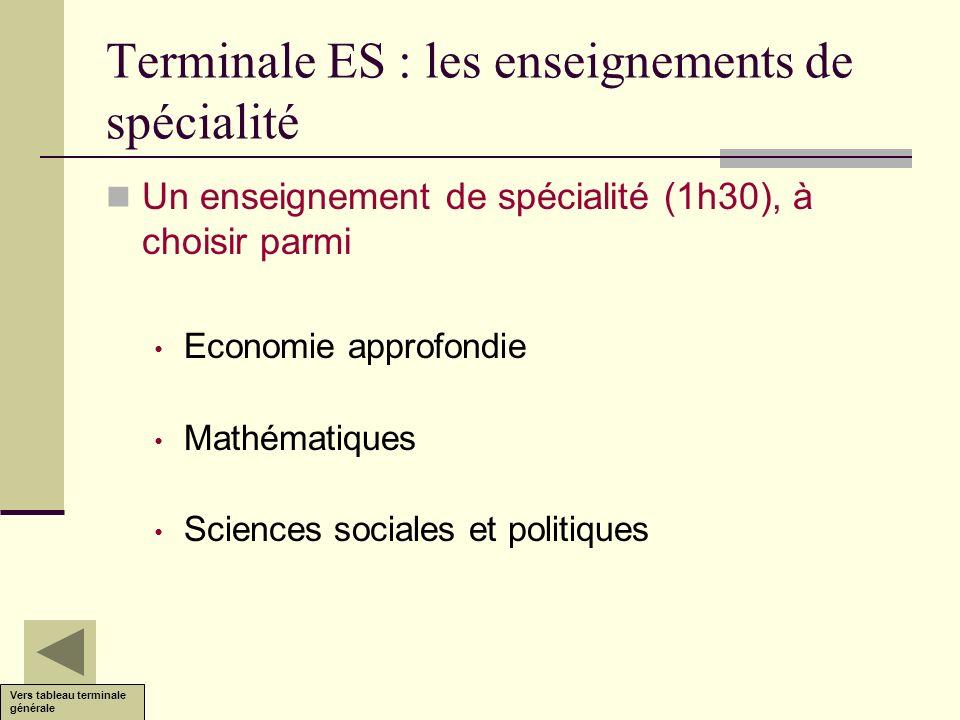 Terminale ES : les enseignements de spécialité Un enseignement de spécialité (1h30), à choisir parmi Economie approfondie Mathématiques Sciences socia