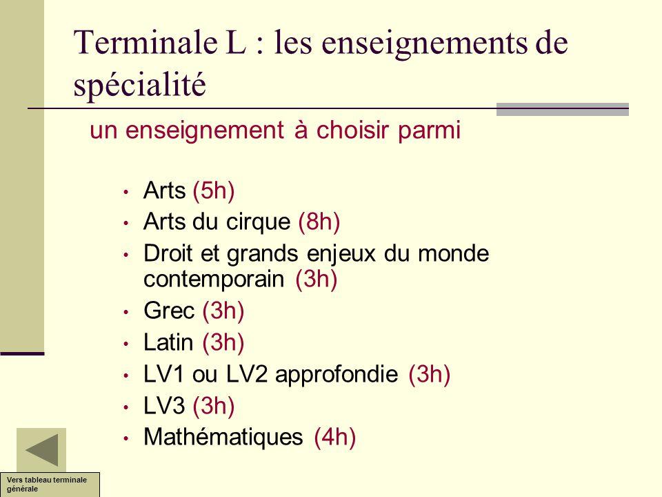Terminale L : les enseignements de spécialité un enseignement à choisir parmi Arts (5h) Arts du cirque (8h) Droit et grands enjeux du monde contempora