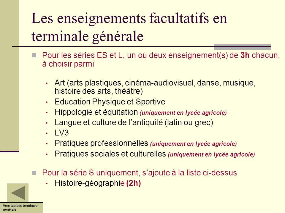 Les enseignements facultatifs en terminale générale Pour les séries ES et L, un ou deux enseignement(s) de 3h chacun, à choisir parmi Art (arts plasti