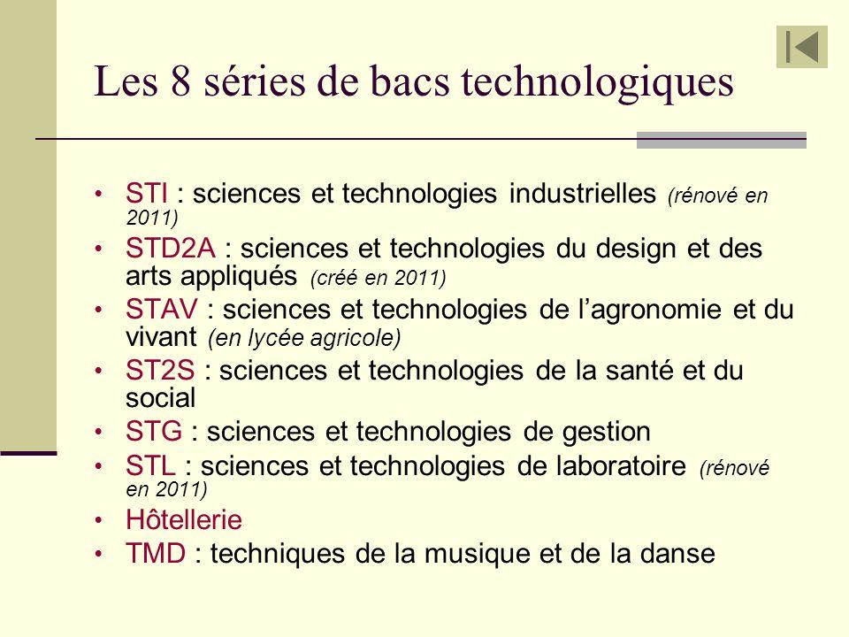 Les 8 séries de bacs technologiques STI : sciences et technologies industrielles (rénové en 2011) STD2A : sciences et technologies du design et des ar