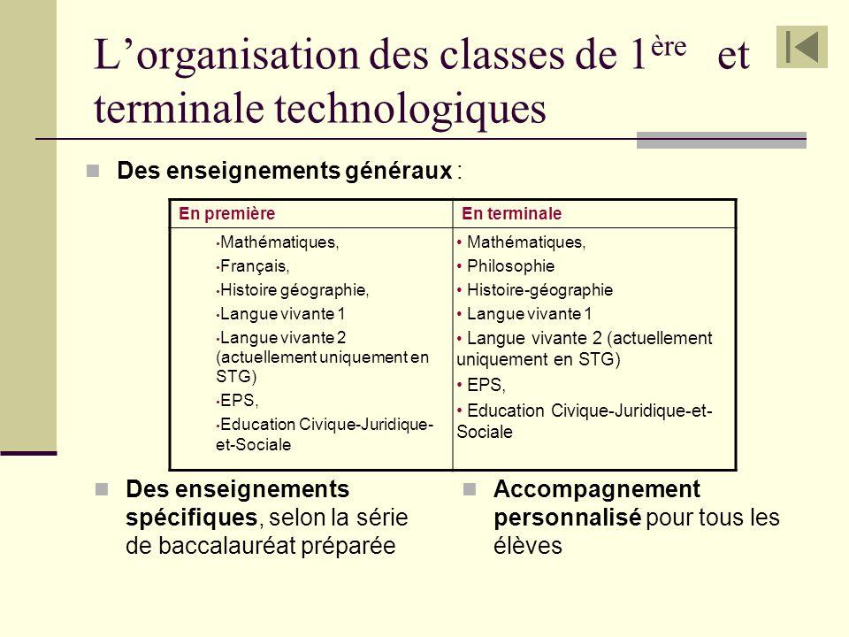 Lorganisation des classes de 1 ère et terminale technologiques Des enseignements spécifiques, selon la série de baccalauréat préparée Accompagnement p