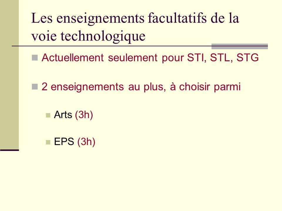 Les enseignements facultatifs de la voie technologique Actuellement seulement pour STI, STL, STG 2 enseignements au plus, à choisir parmi Arts (3h) EP