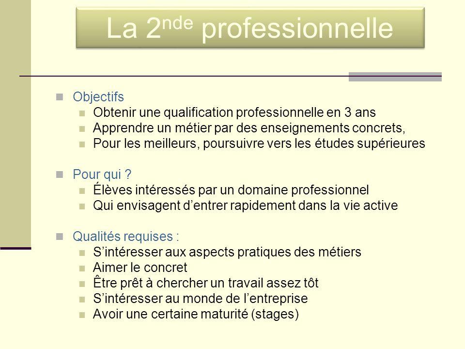 La 2 nde professionnelle Objectifs Obtenir une qualification professionnelle en 3 ans Apprendre un métier par des enseignements concrets, Pour les mei