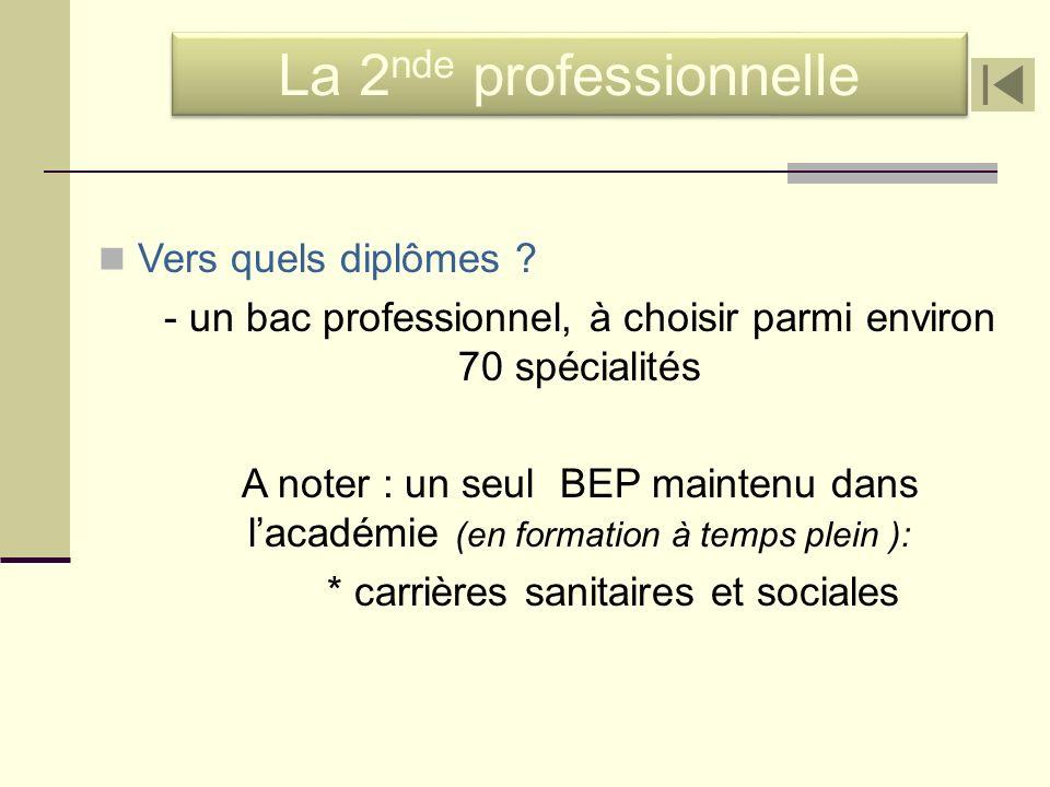 La 2 nde professionnelle Vers quels diplômes ? - un bac professionnel, à choisir parmi environ 70 spécialités A noter : un seul BEP maintenu dans laca