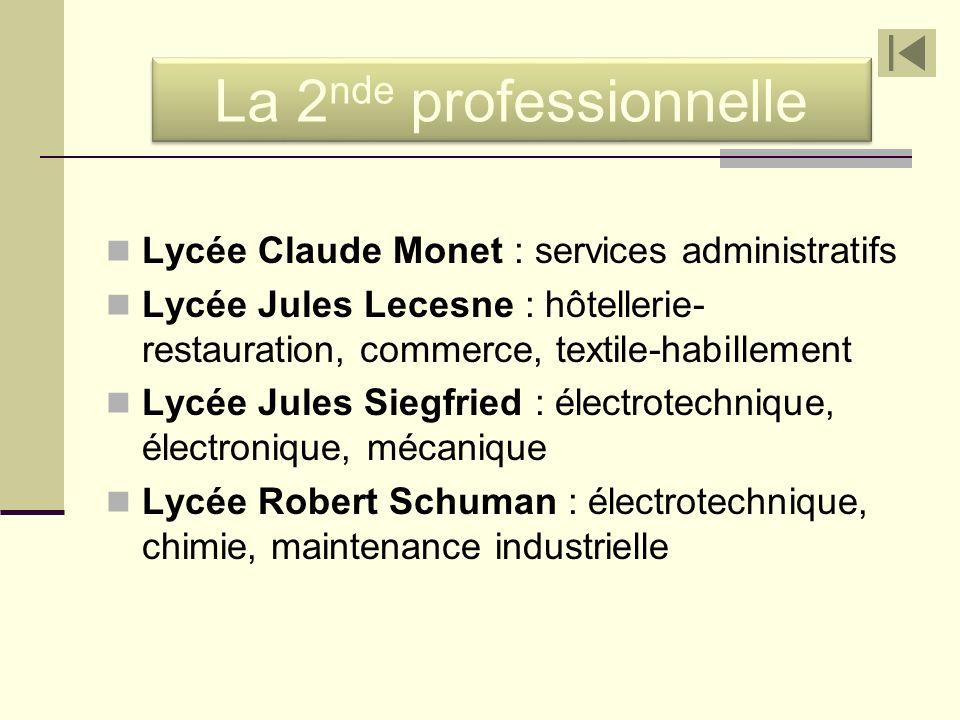 Lycée Claude Monet : services administratifs Lycée Jules Lecesne : hôtellerie- restauration, commerce, textile-habillement Lycée Jules Siegfried : éle