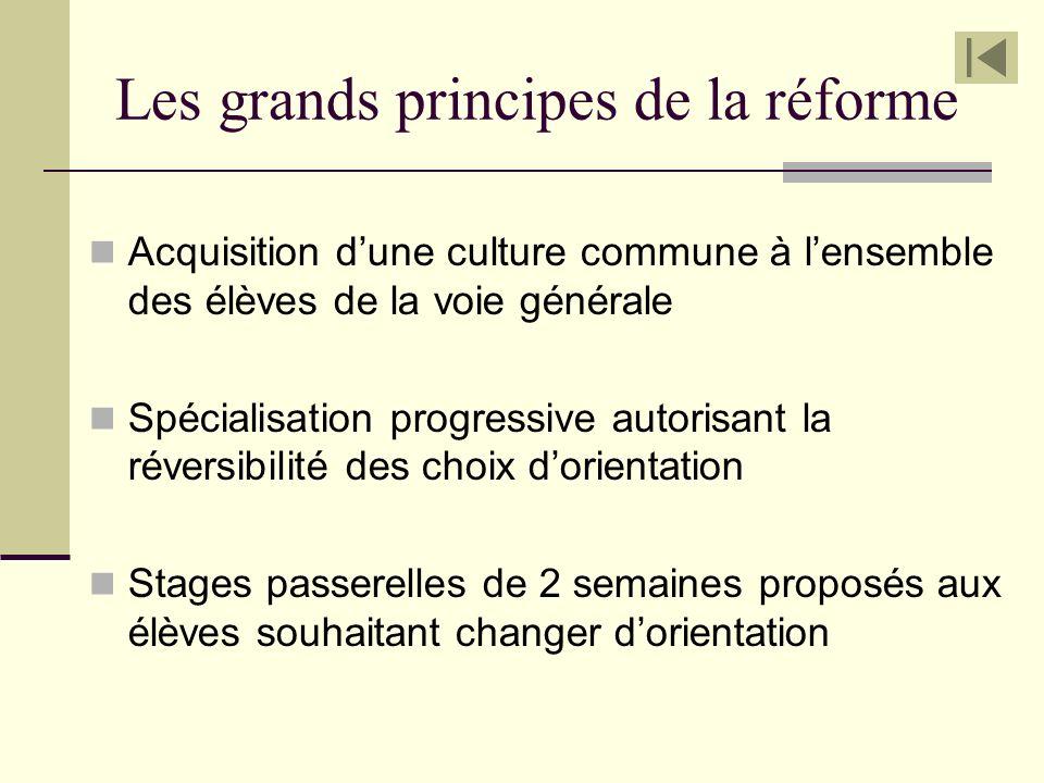 Les grands principes de la réforme Acquisition dune culture commune à lensemble des élèves de la voie générale Spécialisation progressive autorisant l