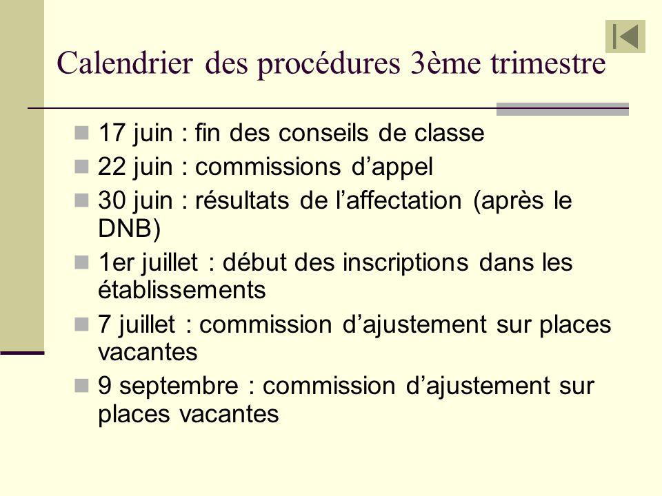 Calendrier des procédures 3ème trimestre 17 juin : fin des conseils de classe 22 juin : commissions dappel 30 juin : résultats de laffectation (après