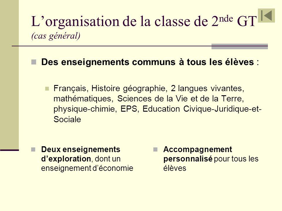 Lorganisation de la classe de 2 nde GT (cas général) Deux enseignements dexploration, dont un enseignement déconomie Accompagnement personnalisé pour
