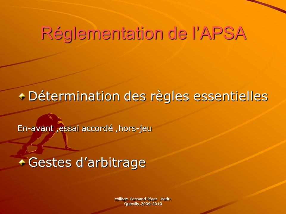 collège Fernand-léger,Petit- Quevilly,2009-2010 Réglementation de lAPSA Détermination des règles essentielles En-avant,essai accordé,hors-jeu Gestes d