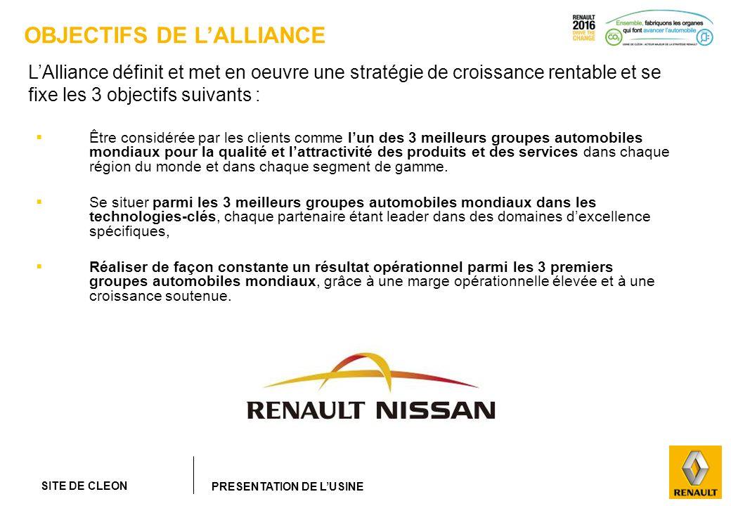 SITE DE CLEON PRESENTATION DE LUSINE Être considérée par les clients comme lun des 3 meilleurs groupes automobiles mondiaux pour la qualité et lattrac
