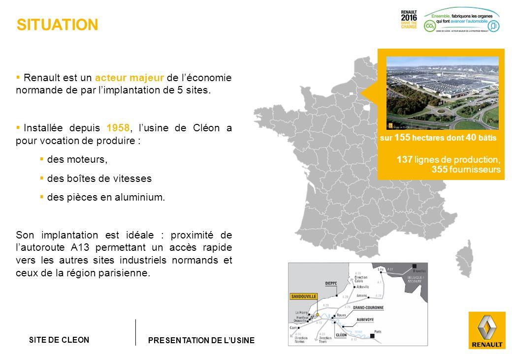 SITE DE CLEON PRESENTATION DE LUSINE SITUATION sur 155 hectares dont 40 bâtis Renault est un acteur majeur de léconomie normande de par limplantation