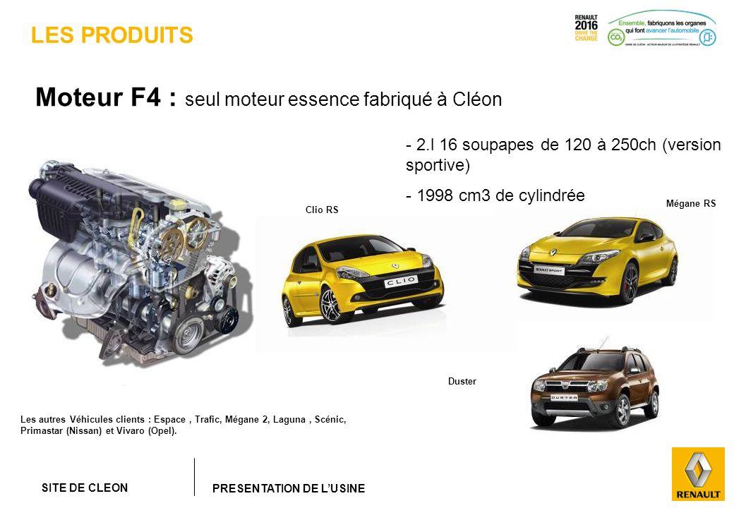 SITE DE CLEON PRESENTATION DE LUSINE LES PRODUITS Moteur F4 : seul moteur essence fabriqué à Cléon Les autres Véhicules clients : Espace, Trafic, Méga