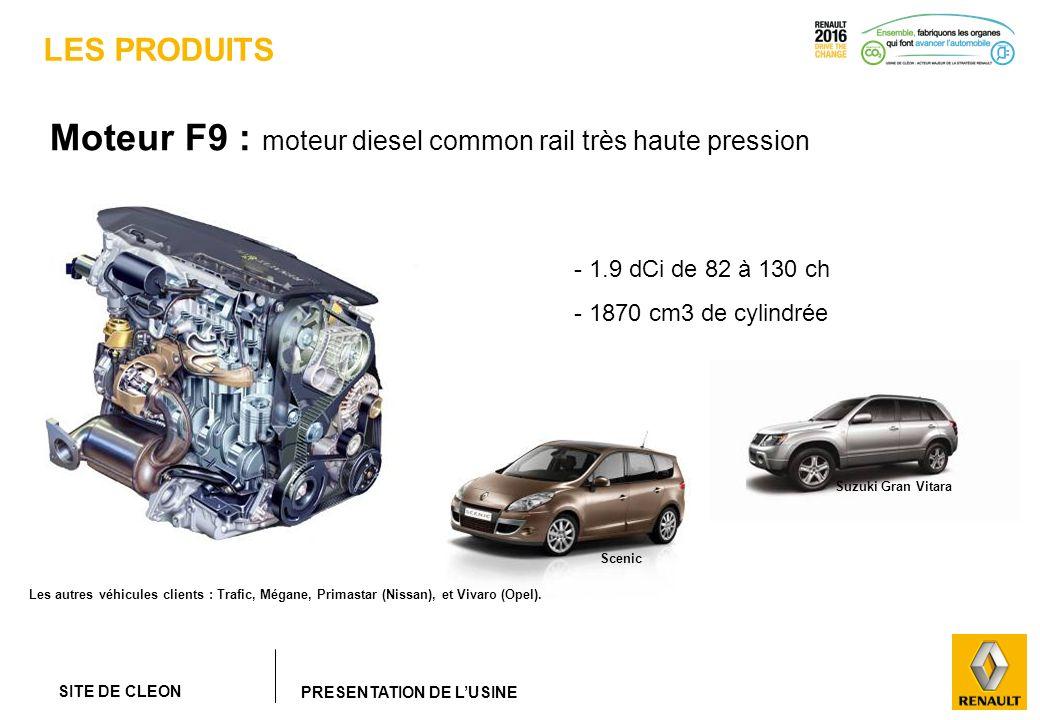 SITE DE CLEON PRESENTATION DE LUSINE LES PRODUITS Moteur F9 : moteur diesel common rail très haute pression - 1.9 dCi de 82 à 130 ch - 1870 cm3 de cyl