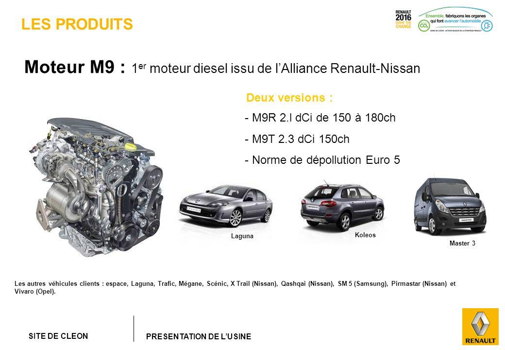 SITE DE CLEON PRESENTATION DE LUSINE LES PRODUITS Moteur M9 : 1 er moteur diesel issu de lAlliance Renault-Nissan Les autres véhicules clients : espac