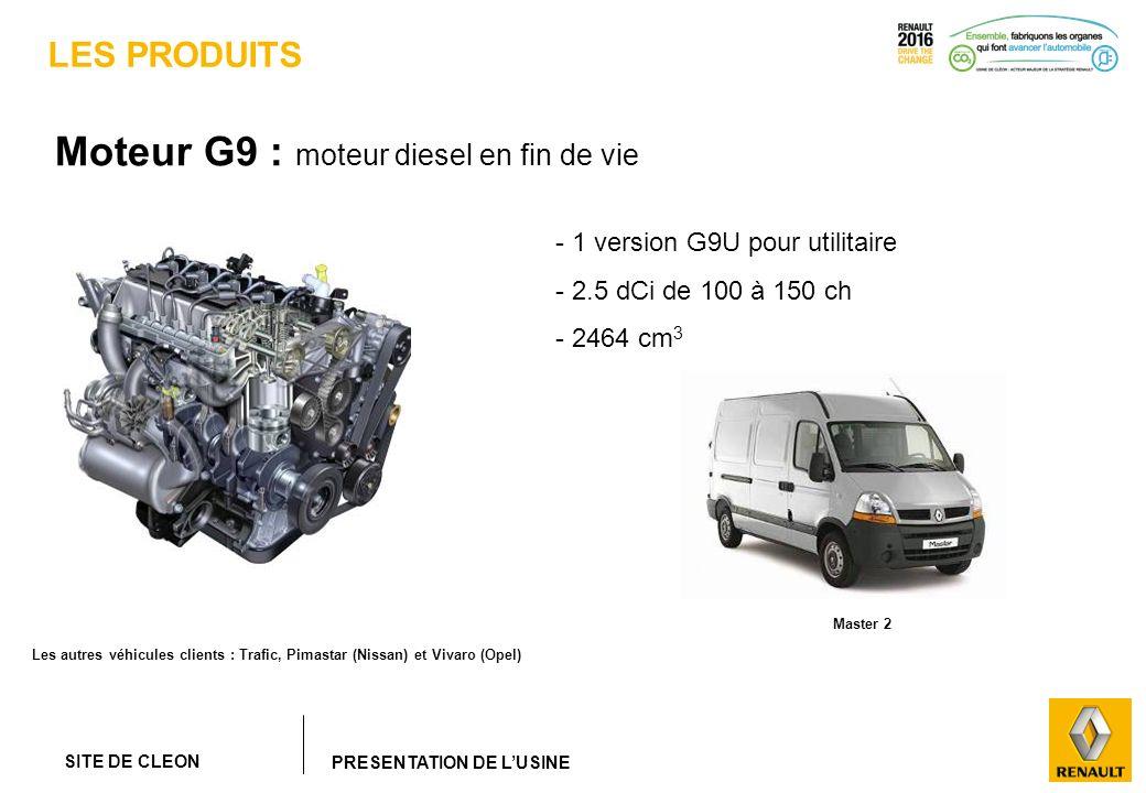 SITE DE CLEON PRESENTATION DE LUSINE LES PRODUITS Moteur G9 : moteur diesel en fin de vie - 1 version G9U pour utilitaire - 2.5 dCi de 100 à 150 ch -