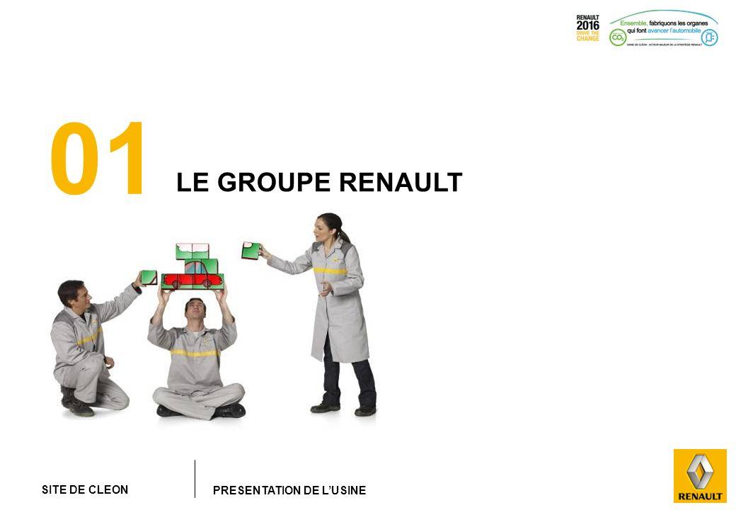 SITE DE CLEON PRESENTATION DE LUSINE 01 LE GROUPE RENAULT