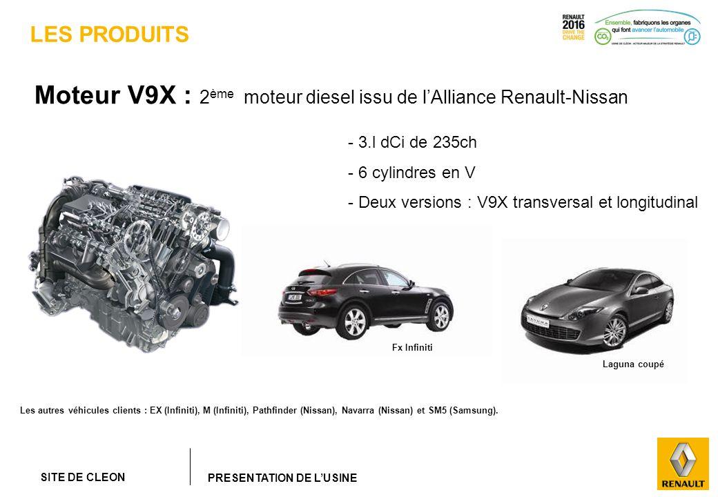 SITE DE CLEON PRESENTATION DE LUSINE LES PRODUITS Moteur V9X : 2 ème moteur diesel issu de lAlliance Renault-Nissan - 3.l dCi de 235ch - 6 cylindres e