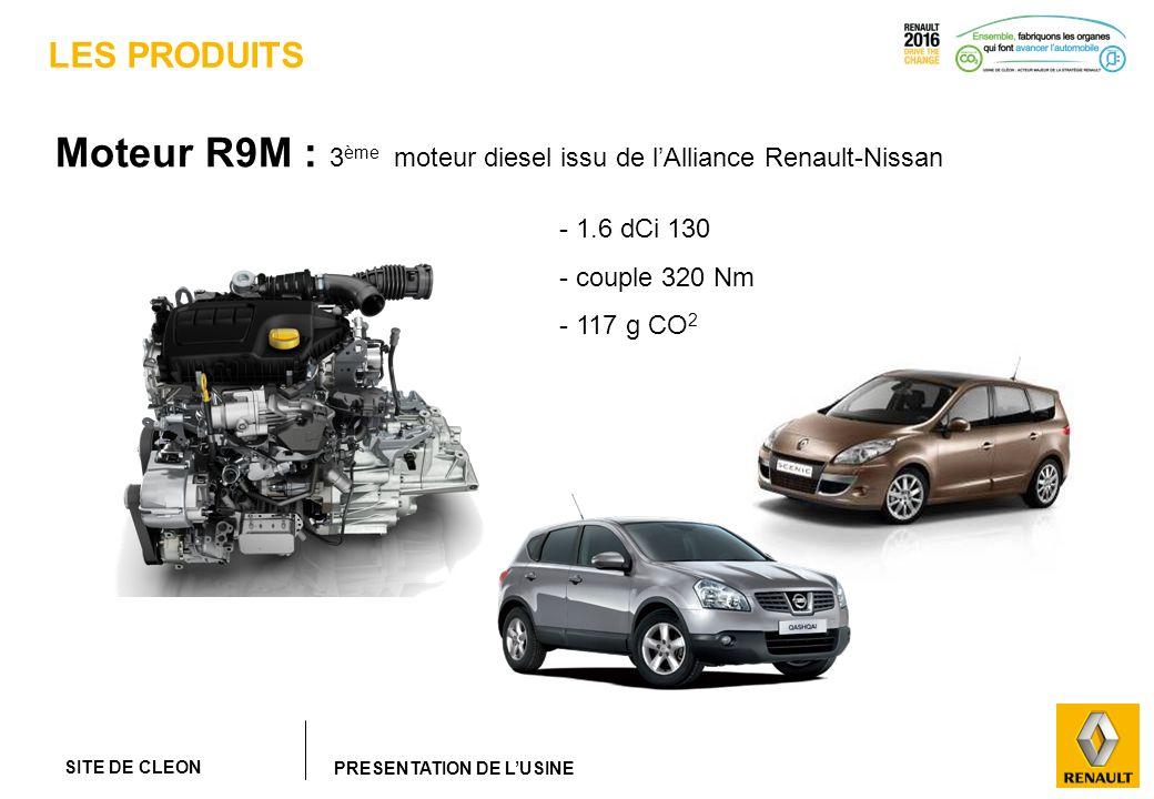 SITE DE CLEON PRESENTATION DE LUSINE LES PRODUITS Moteur R9M : 3 ème moteur diesel issu de lAlliance Renault-Nissan - 1.6 dCi 130 - couple 320 Nm - 11