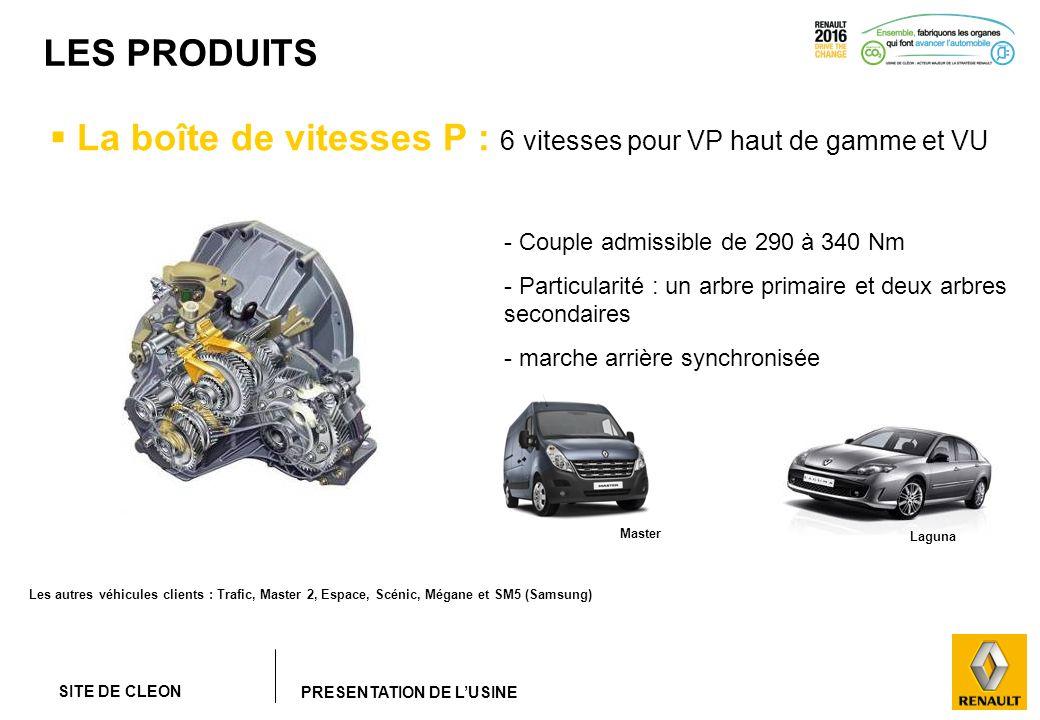 SITE DE CLEON PRESENTATION DE LUSINE LES PRODUITS La boîte de vitesses P : 6 vitesses pour VP haut de gamme et VU - Couple admissible de 290 à 340 Nm