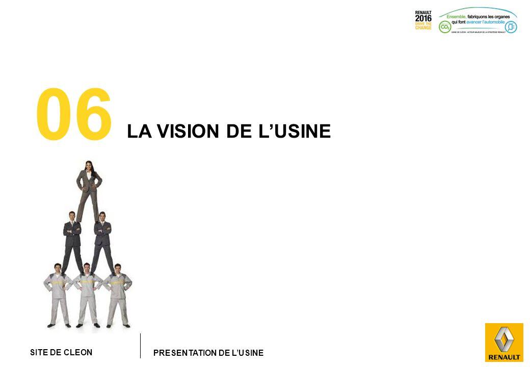 SITE DE CLEON PRESENTATION DE LUSINE 06 LA VISION DE LUSINE
