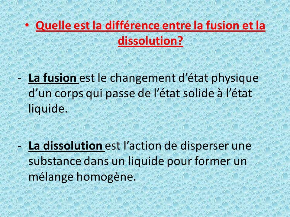 Quelle est la différence entre la fusion et la dissolution.