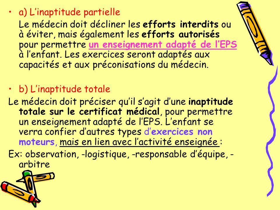 a) Linaptitude partielle Le médecin doit décliner les efforts interdits ou à éviter, mais également les efforts autorisés pour permettre un enseignement adapté de lEPS à lenfant.