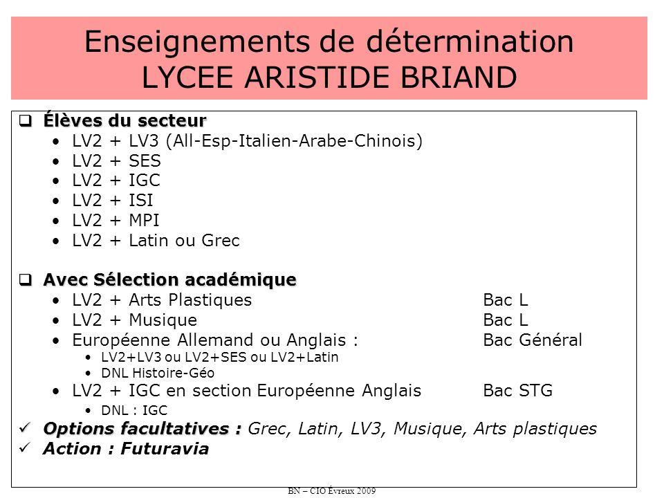 BN – CIO Évreux 2009 Enseignements de détermination LYCEE ARISTIDE BRIAND Élèves du secteur Élèves du secteur LV2 + LV3 (All-Esp-Italien-Arabe-Chinois