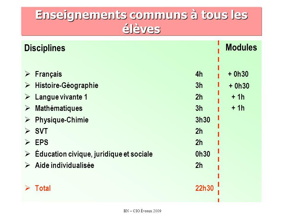 BN – CIO Évreux 2009 Disciplines Français4h Histoire-Géographie3h Langue vivante 12h Mathématiques3h Physique-Chimie3h30 SVT2h EPS2h Éducation civique