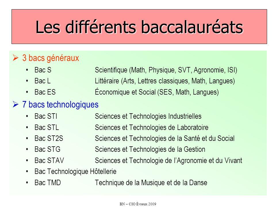 BN – CIO Évreux 2009 Les différents baccalauréats 3 bacs généraux Bac SScientifique (Math, Physique, SVT, Agronomie, ISI) Bac LLittéraire (Arts, Lettr
