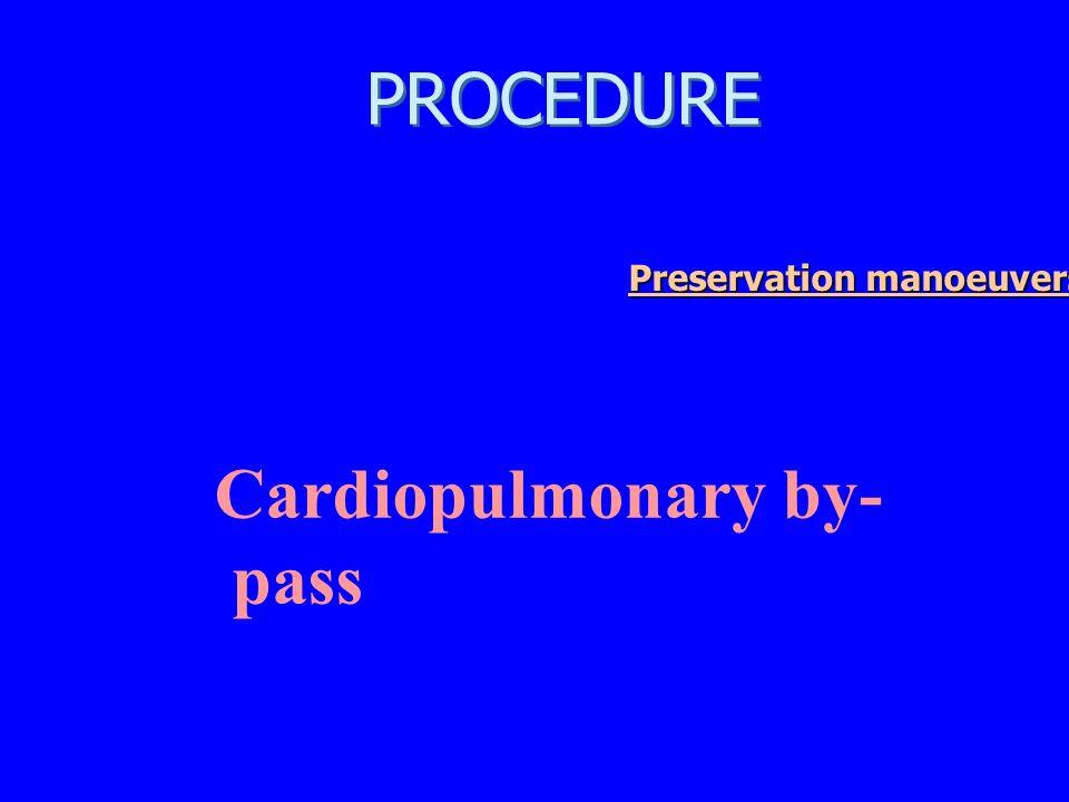 PROCEDURE Cardiopulmonary by- pass Preservation manoeuvers