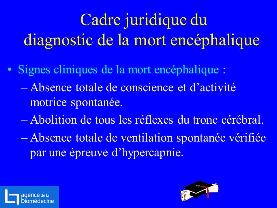 Cadre juridique du diagnostic de la mort encéphalique Signes cliniques de la mort encéphalique : –Absence totale de conscience et dactivité motrice sp