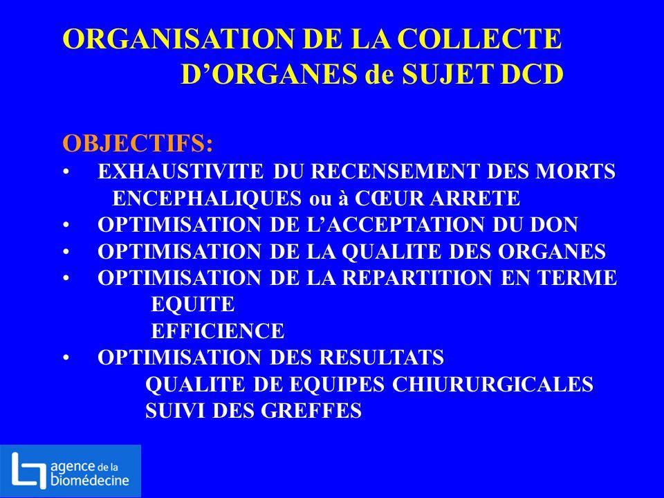 ORGANISATION DE LA COLLECTE DORGANES de SUJET DCD OBJECTIFS: EXHAUSTIVITE DU RECENSEMENT DES MORTS ENCEPHALIQUES ou à CŒUR ARRETE OPTIMISATION DE LACC
