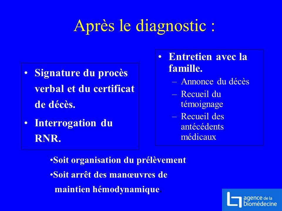 Après le diagnostic : Signature du procès verbal et du certificat de décès. Interrogation du RNR. Entretien avec la famille. –Annonce du décès –Recuei