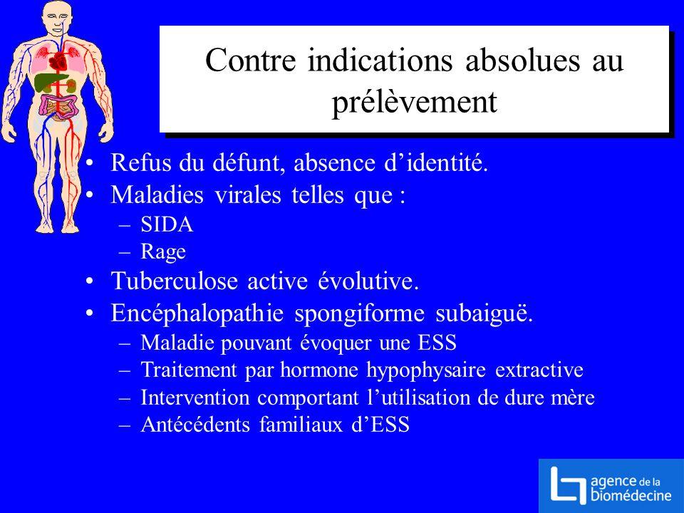 Contre indications absolues au prélèvement Refus du défunt, absence didentité. Maladies virales telles que : –SIDA –Rage Tuberculose active évolutive.